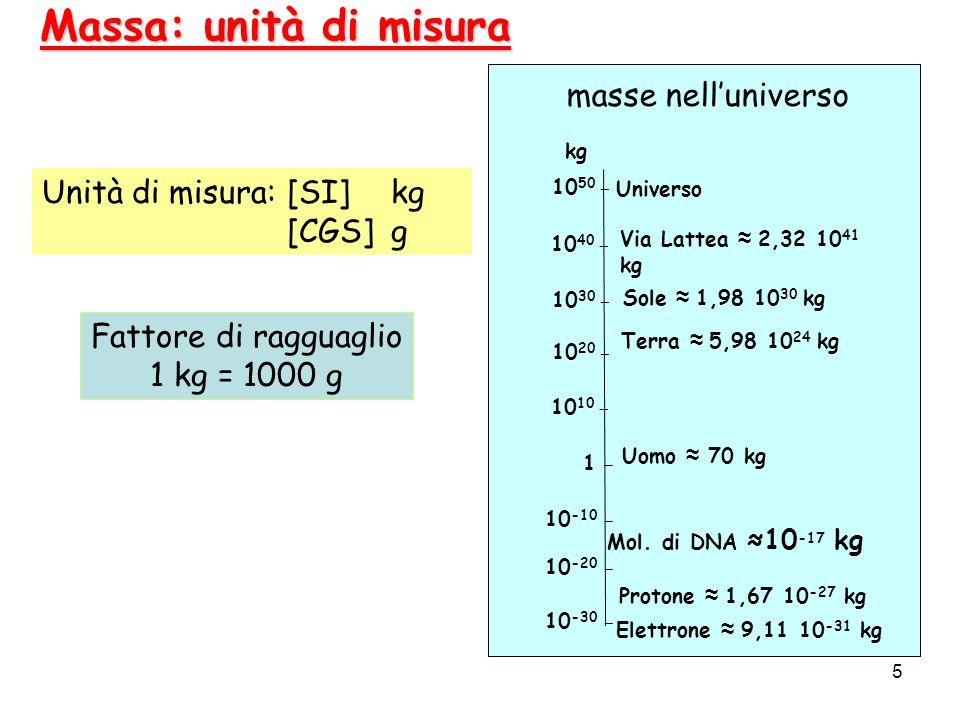 Massa: unità di misura masse nell'universo Unità di misura: [SI] kg